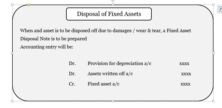 disposal of fixed assets.jpg