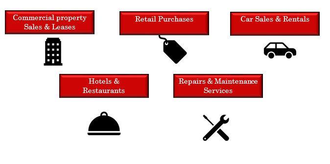 taxable supplies under uae vat.jpg