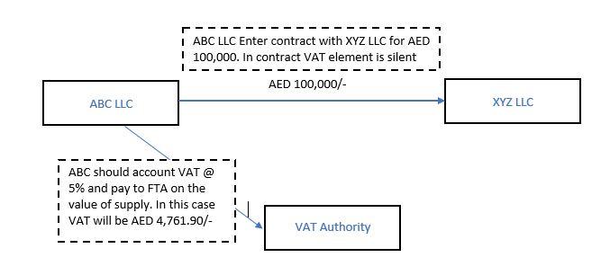 vatin-uae-example.jpg