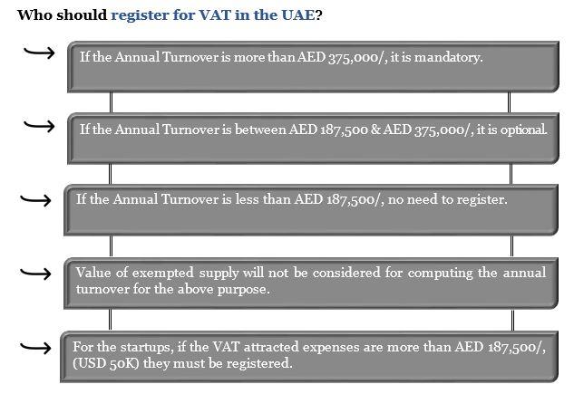 who should register for vat in uae.jpg